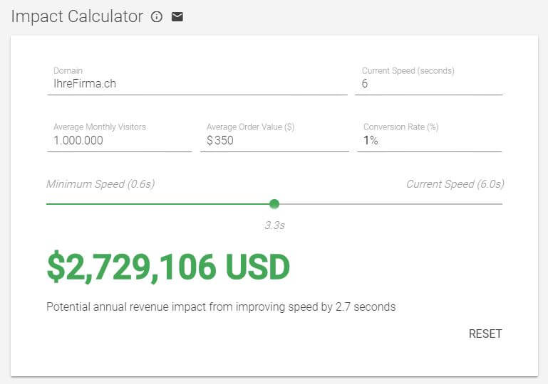 Google Impact Calculator