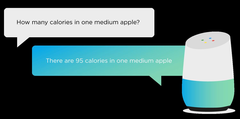 Eine Antwort Voice Search
