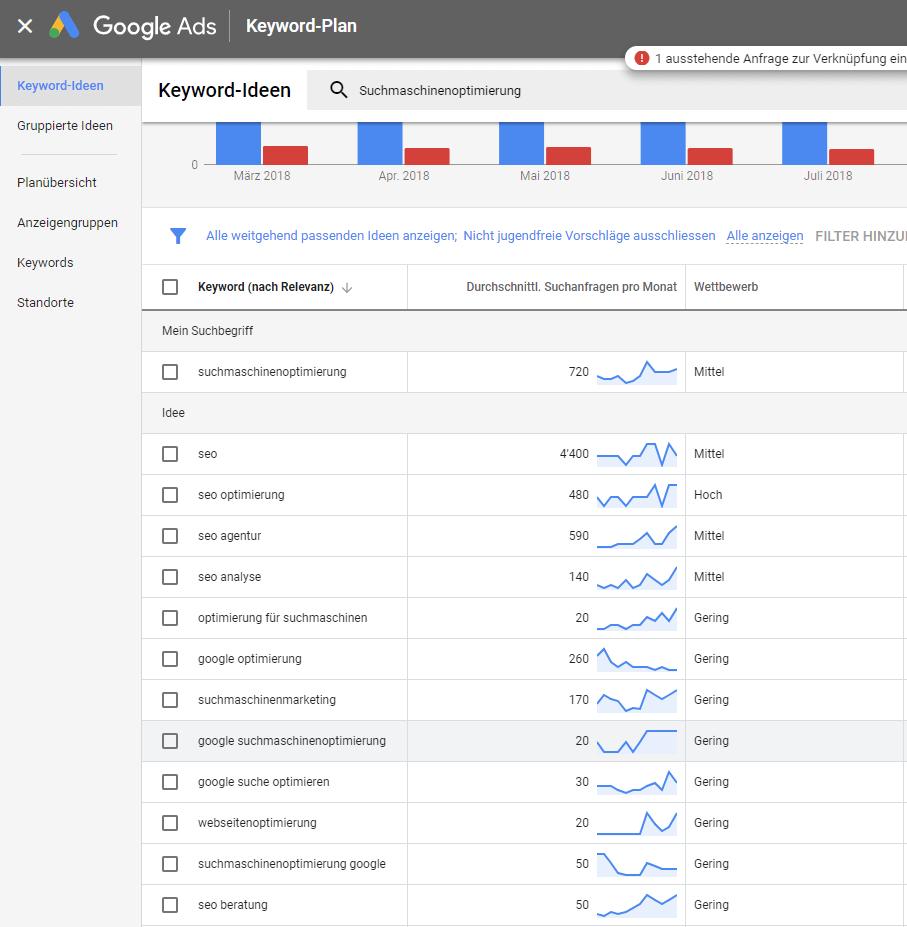 Google Keyword Planner Suchmaschinenoptimierung Screenshot